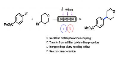 Ir/Ni Photoredox Dual Catalysis with Heterogeneous Base Enabled by an Oscillatory Plug Flow Photoreactor - van Aken, K. et al. Org. Process Res. Dev. 2020, 24 (10), 2319–2325.