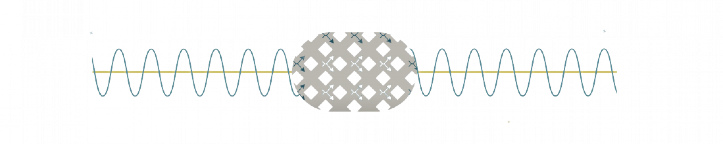 COSTA™ Technology
